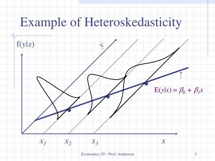 Example of Heteroskedasticity
