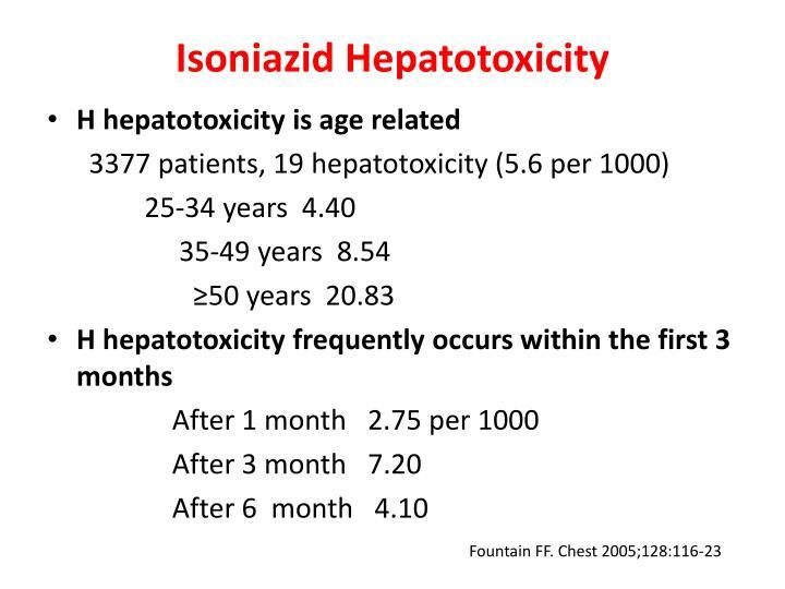 Isoniazid Hepatotoxicity