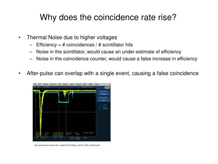 Why does the coincidence rate rise?