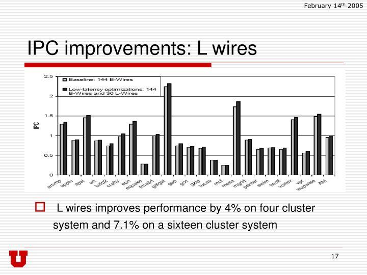 IPC improvements: L wires