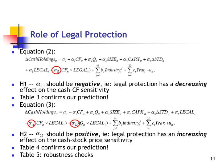 Role of Legal Protection