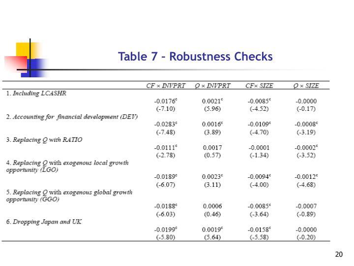 Table 7 – Robustness Checks