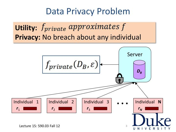 Data Privacy Problem