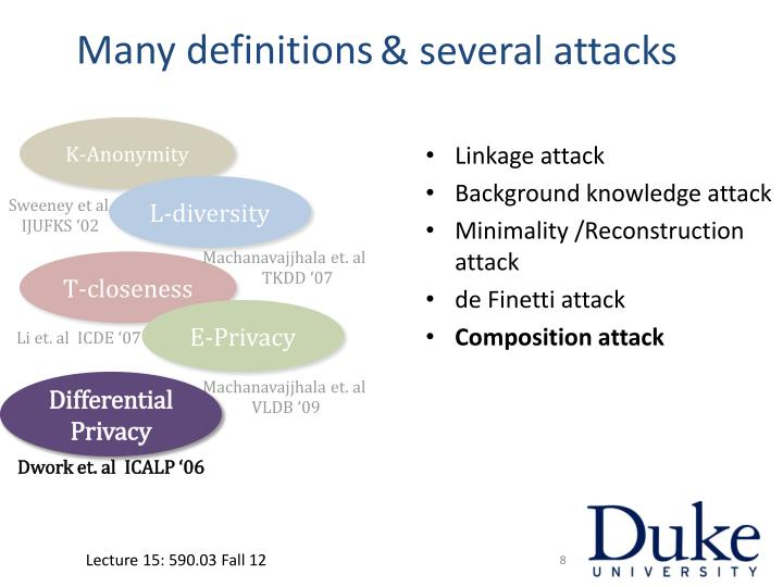 Many definitions