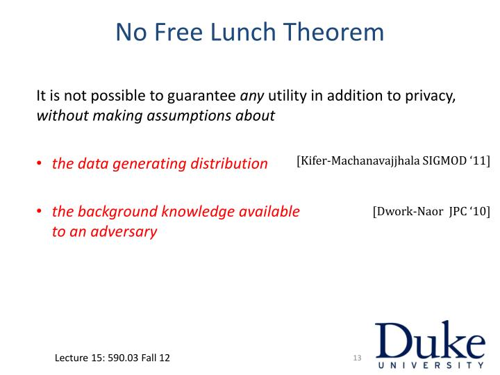 No Free Lunch Theorem