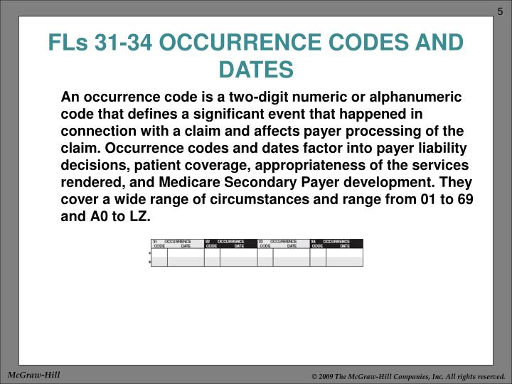 FLs 31-34 OCCURRENCE CODES AND DATES