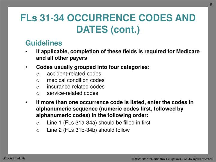 FLs 31-34 OCCURRENCE CODES AND DATES (cont.)
