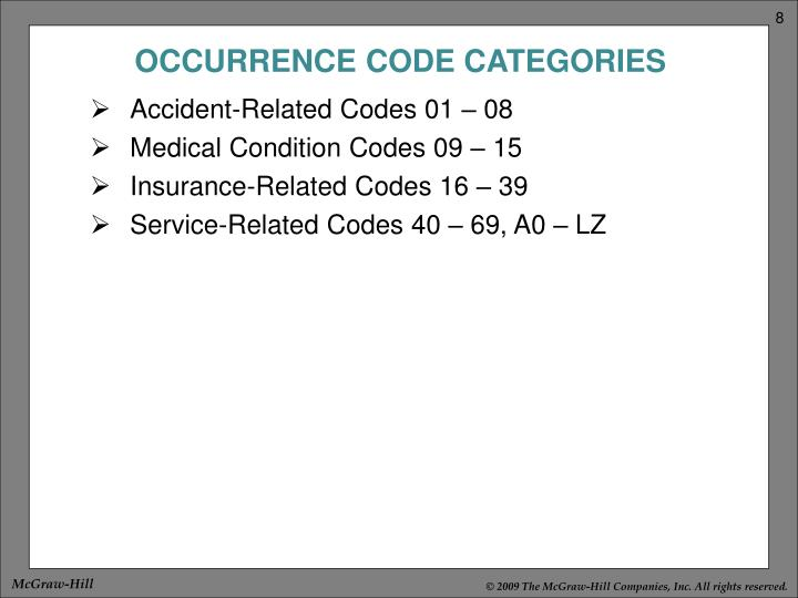 OCCURRENCE CODE CATEGORIES