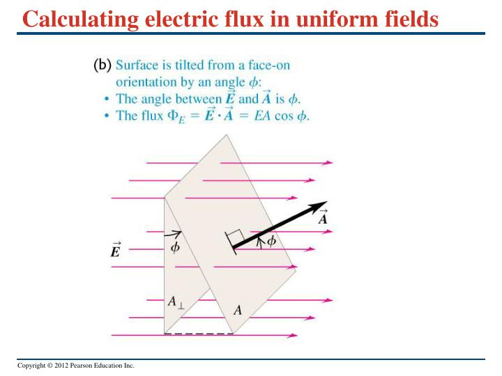 Calculating electric flux in uniform fields