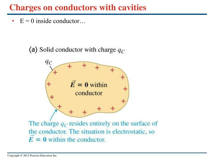 Charges on conductors with cavities