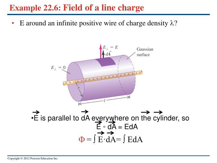 Example 22.6: