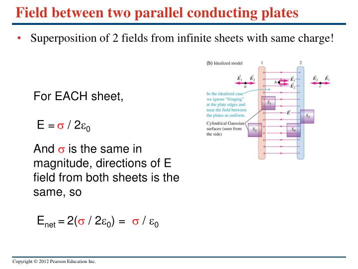 Field between two parallel conducting plates
