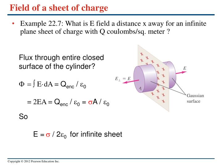 Field of a sheet of charge