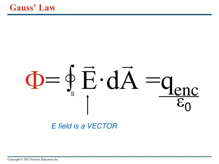 Gauss' Law
