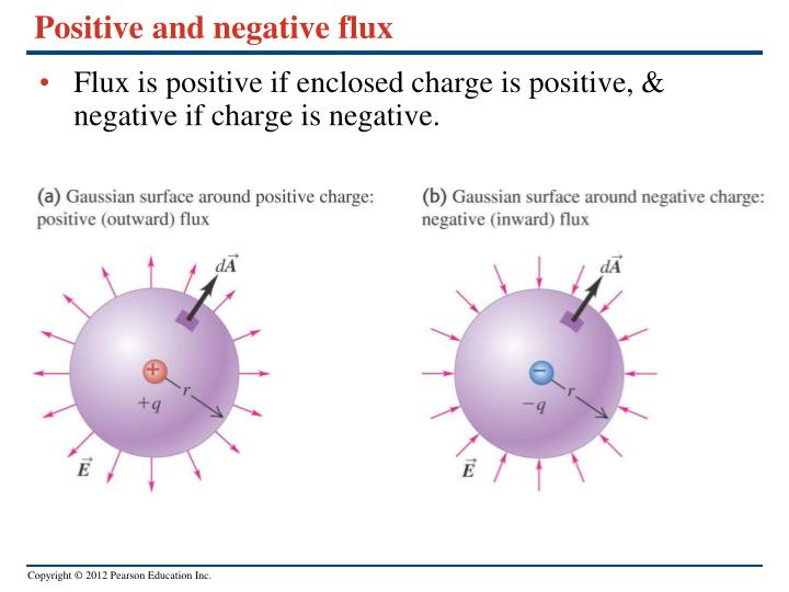 Positive and negative flux