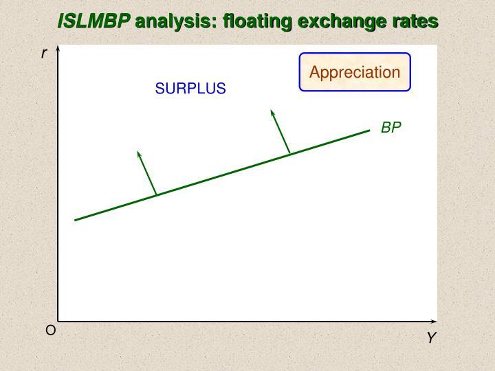 ISLMBP