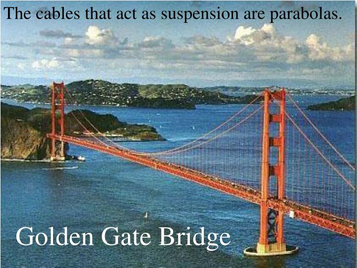 The cables that act as suspension are parabolas.