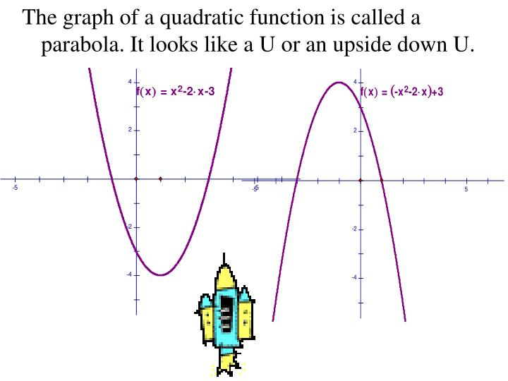 The graph of a quadratic function is called a parabola. It looks like a U or an upside down U.