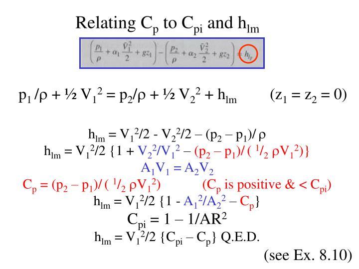 Relating C