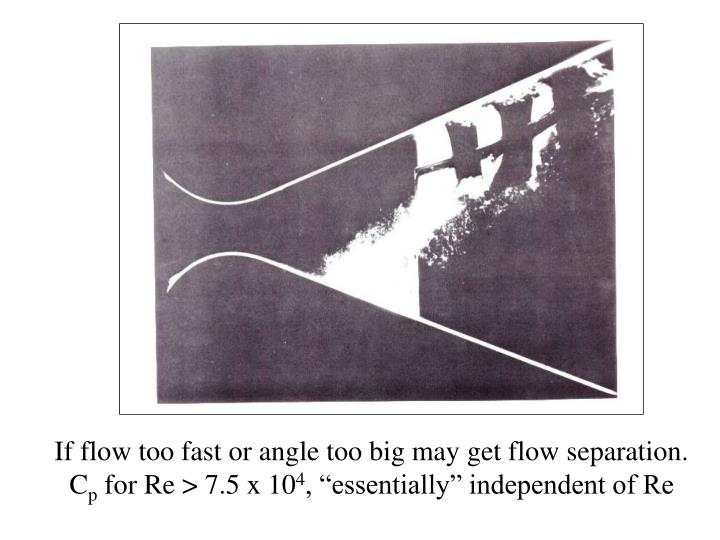 If flow too fast or angle too big may get flow separation.