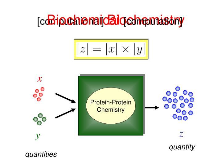 Protein-Protein