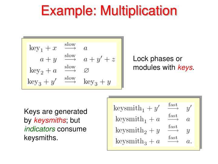 Example: Multiplication