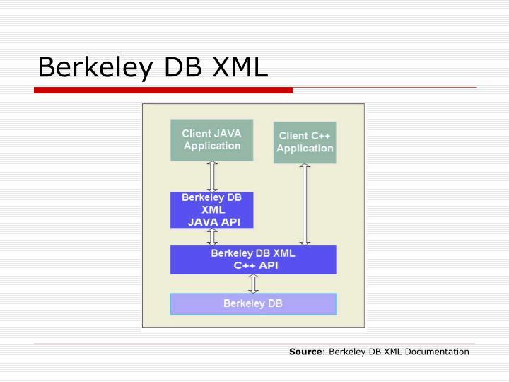 Berkeley DB XML