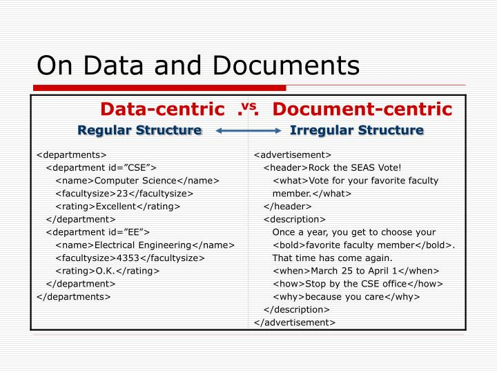 On Data and Documents