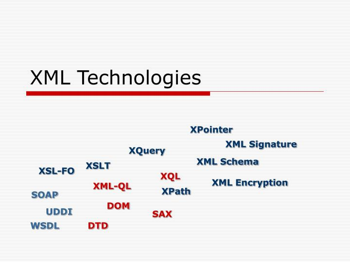 XML Technologies