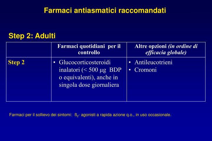 Farmaci antiasmatici raccomandati