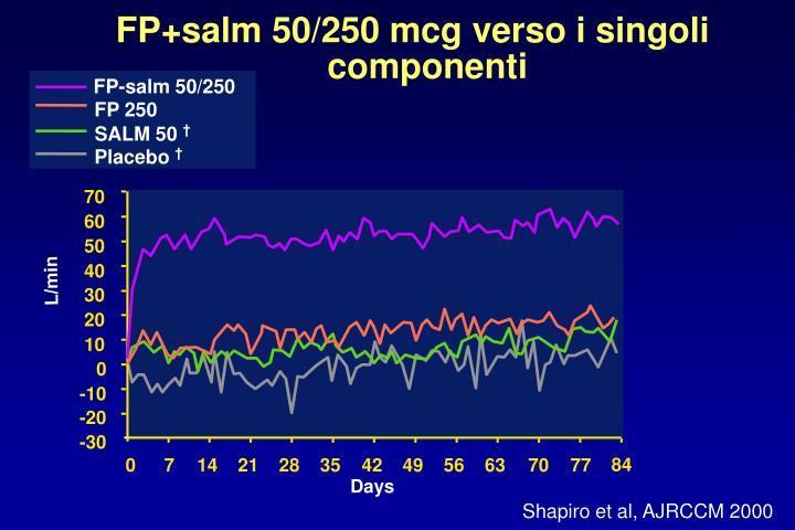 FP-salm 50/250
