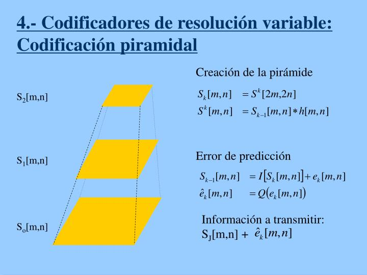 4.- Codificadores de resolución variable: Codificación piramidal