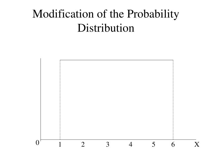 Modification of the Probability Distribution