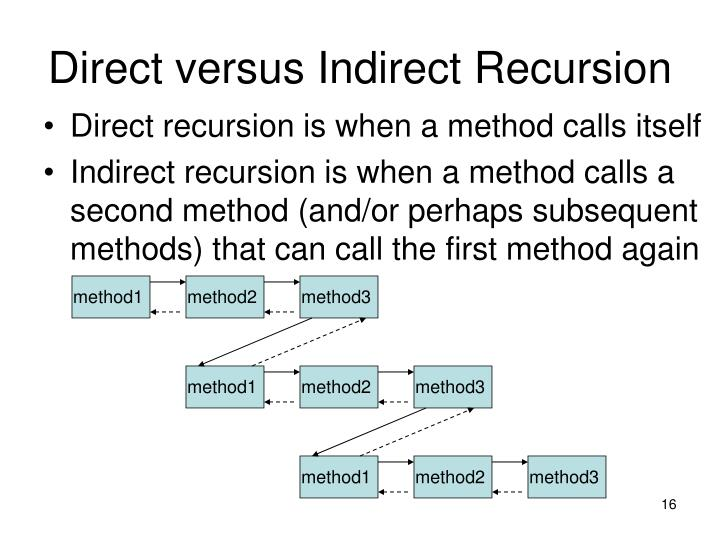 Direct versus Indirect Recursion