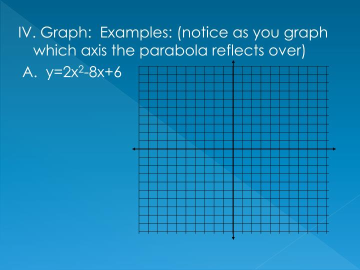 IV. Graph:  Examples