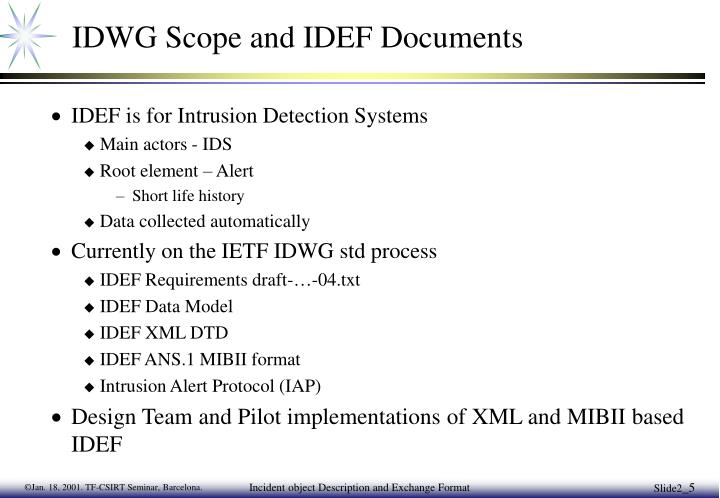 IDWG Scope and IDEF Documents