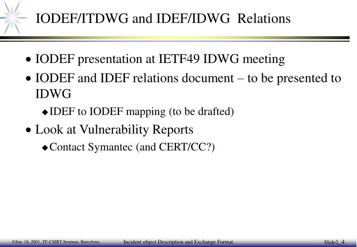 IODEF/ITDWG and IDEF/IDWG  Relations