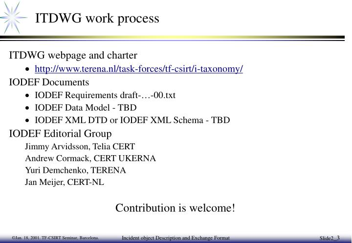 Itdwg work process