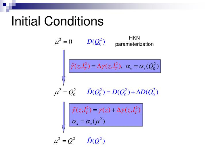 HKN parameterization