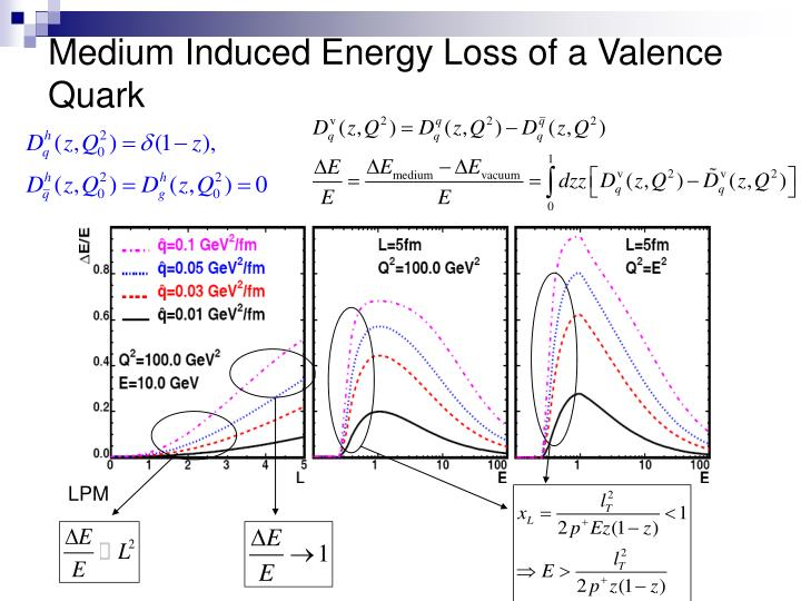 Medium Induced Energy Loss of a Valence Quark