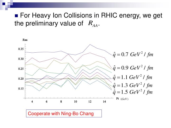 For Heavy Ion Collisions in RHIC energy, we get the preliminary value of        .