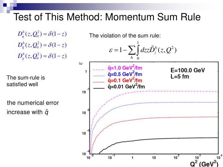 Test of This Method: Momentum Sum Rule
