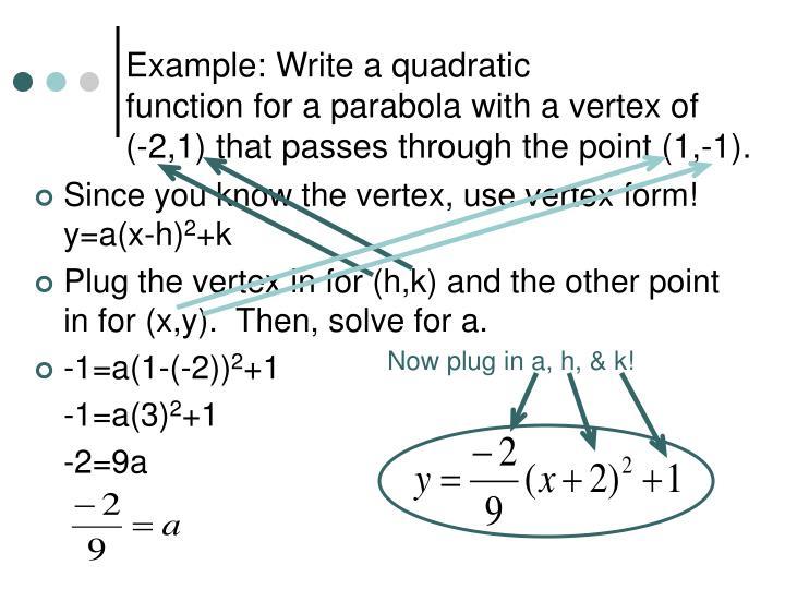 Example: Write a quadratic