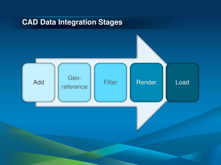 CAD Data Integration Stages