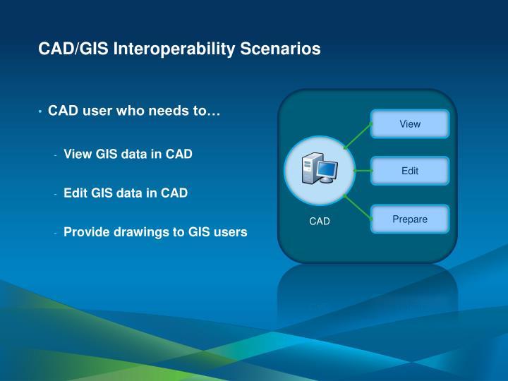 CAD/GIS Interoperability Scenarios