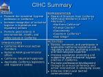 cihc summary