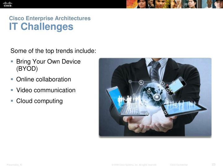 Cisco Enterprise Architectures