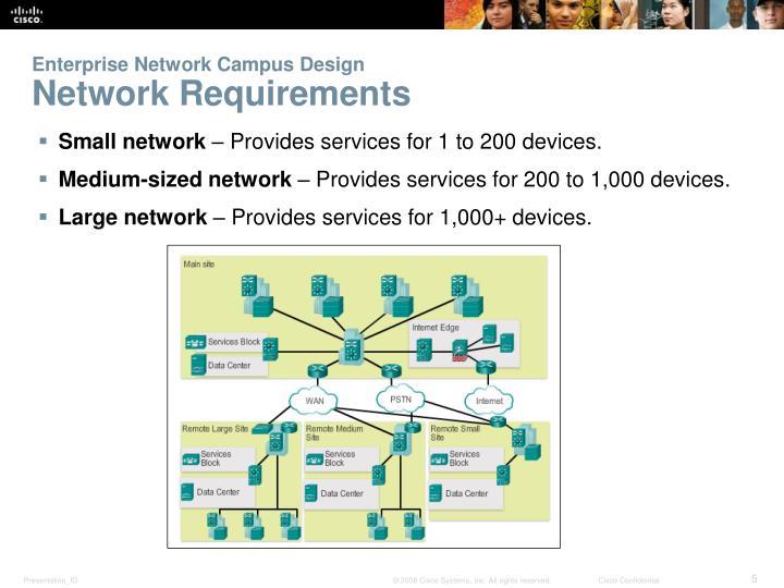 Enterprise Network Campus Design