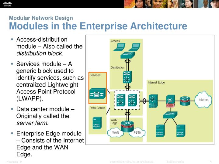 Modular Network Design