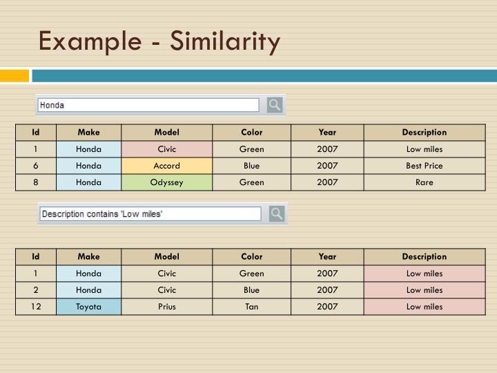 Example - Similarity